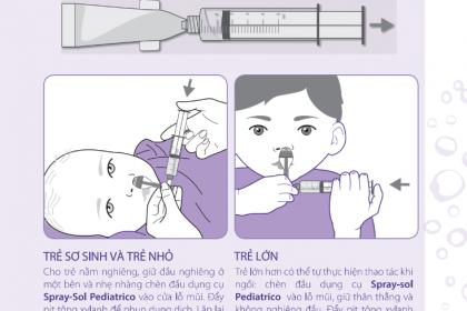 Hướng dẫn sử dụng Spray-sol