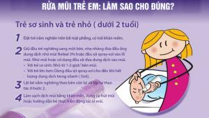 Cách rửa mũi cho trẻ sơ sinh