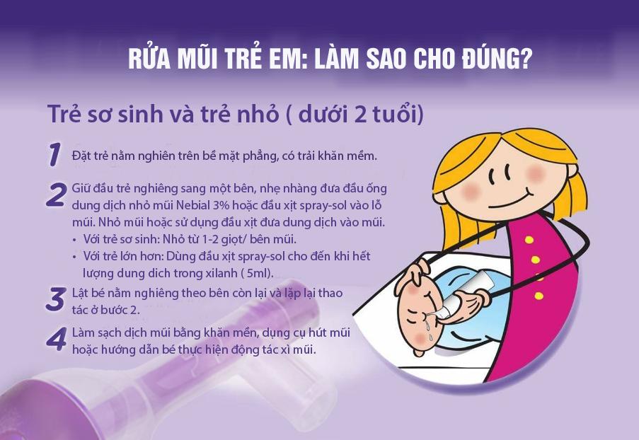 hướng dẫn cách rửa mũi cho trẻ sơ sinh